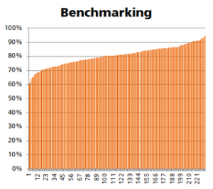 repower_benchmarking_320